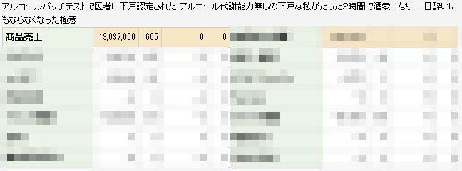 売上金額13,037,000円