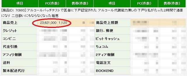 2362万円