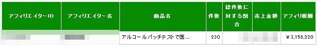 アフィリエイト報酬3,158,220円