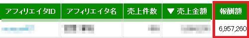 コンサル生の商材が売り上げ【3000万円】を突破しました!