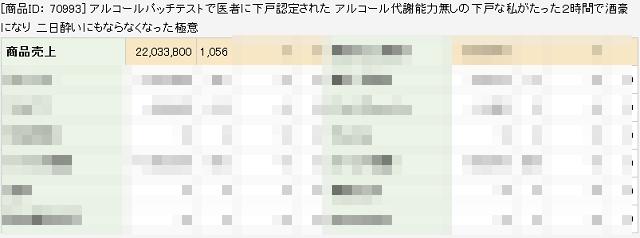 コンサル生の商材の売り上げが2200万円を突破しました!