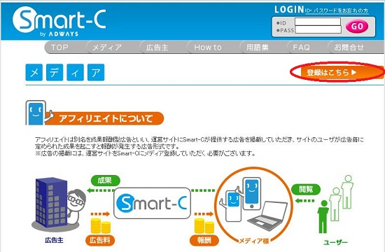 Smart-C(スマートシー) 新規無料登録
